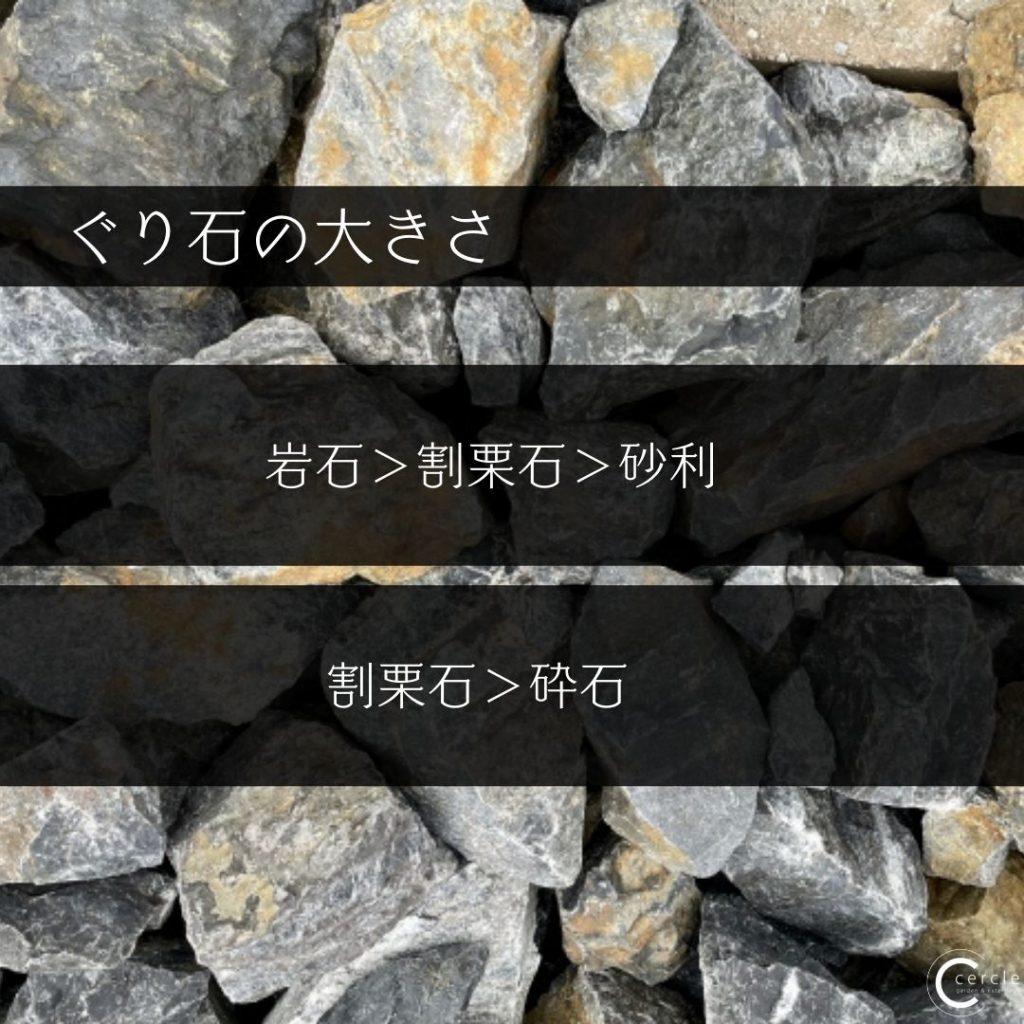 割栗石と砂利と砕石のサイズ比較
